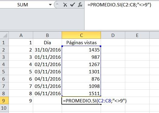 Ejemplo promedio si Excel